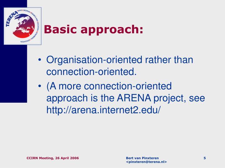 Basic approach:
