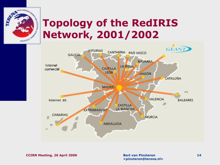 Topology of the RedIRIS Network, 2001/2002