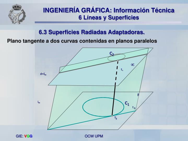 Plano tangente a dos curvas contenidas en planos paralelos