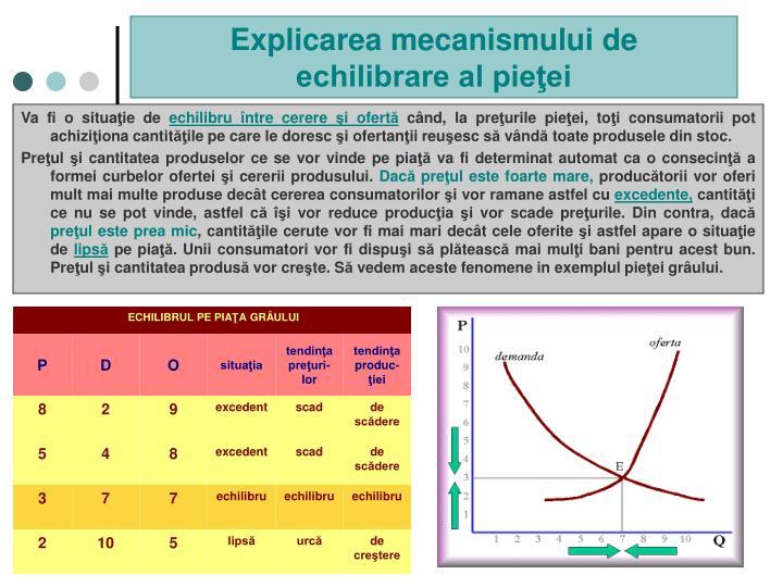 Explicarea mecanismului de