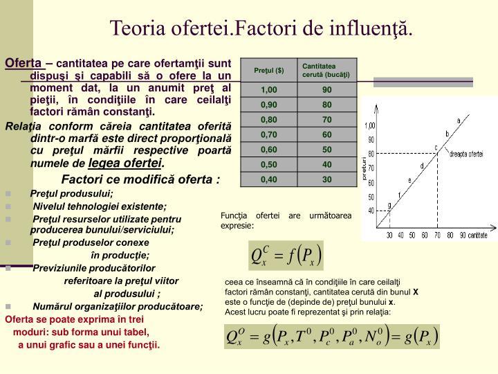 Teoria ofertei.Factori de influenţă.