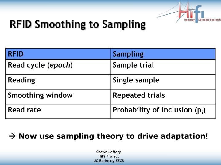 RFID Smoothing to Sampling