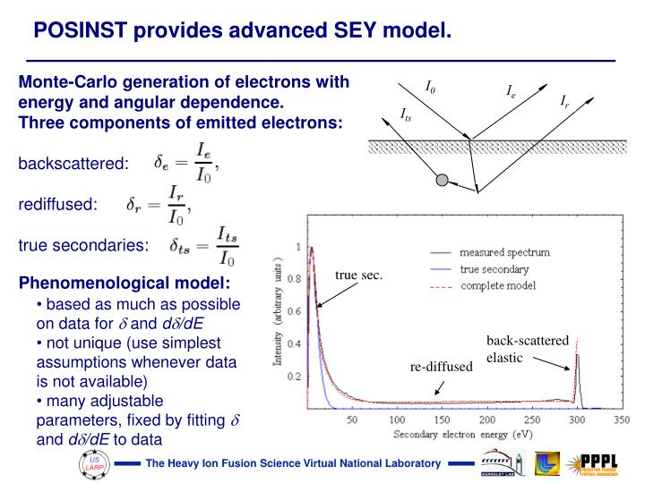POSINST provides advanced SEY model.
