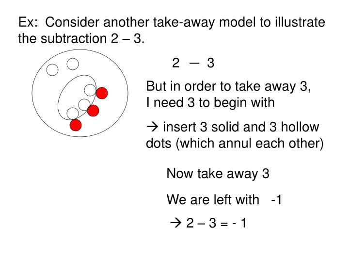 Ex:  Consider another take-away model to illustrate the subtraction 2 – 3.