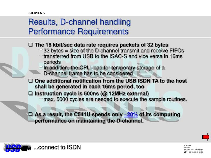 Results, D-channel handling