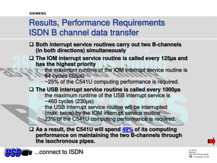 Results, Performance Requirements