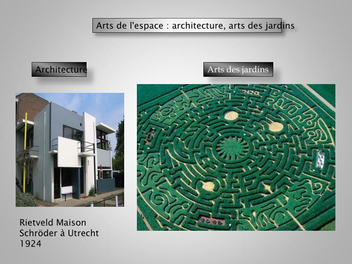 Arts de l'espace : architecture, arts des jardins