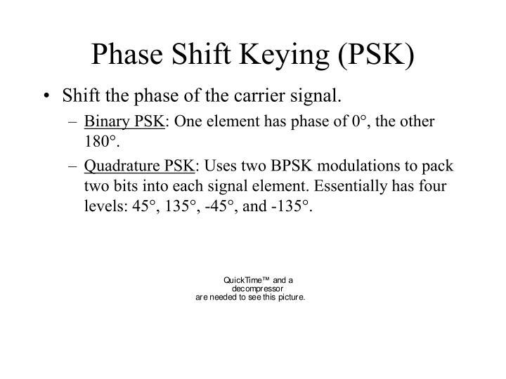 Phase Shift Keying (PSK)