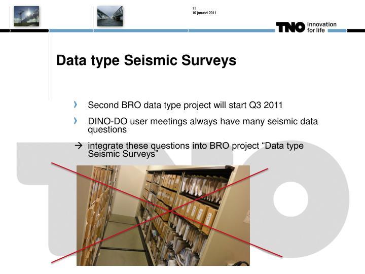 Data type Seismic Surveys