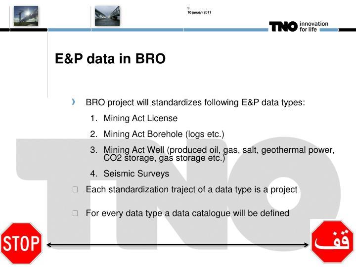 E&P data in BRO