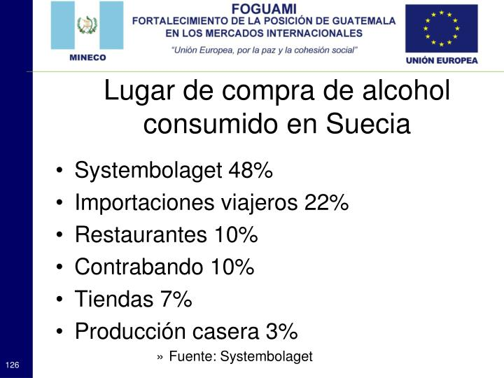 Systembolaget 48%
