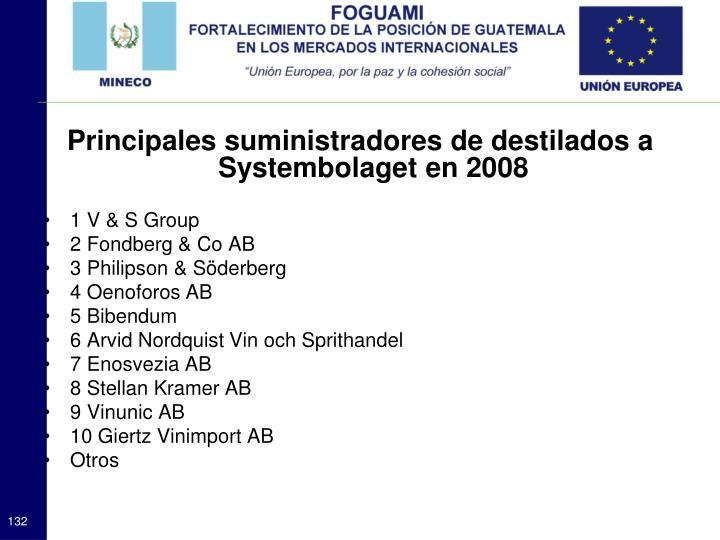 Principales suministradores de destilados a Systembolaget en 2008