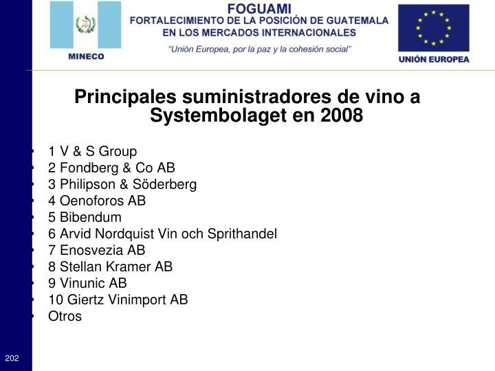 Principales suministradores de vino a Systembolaget en 2008