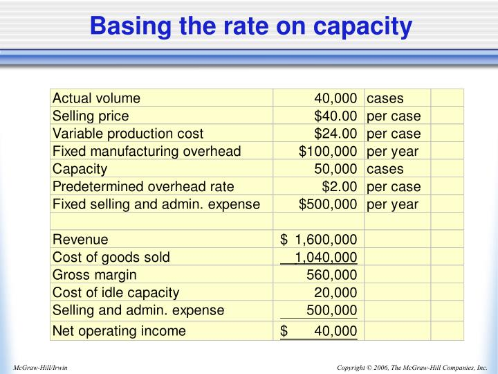 Basing the rate on capacity
