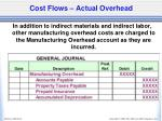 cost flows actual overhead