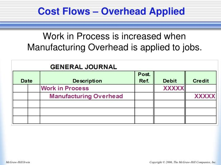 Cost Flows – Overhead Applied