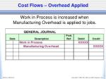 cost flows overhead applied