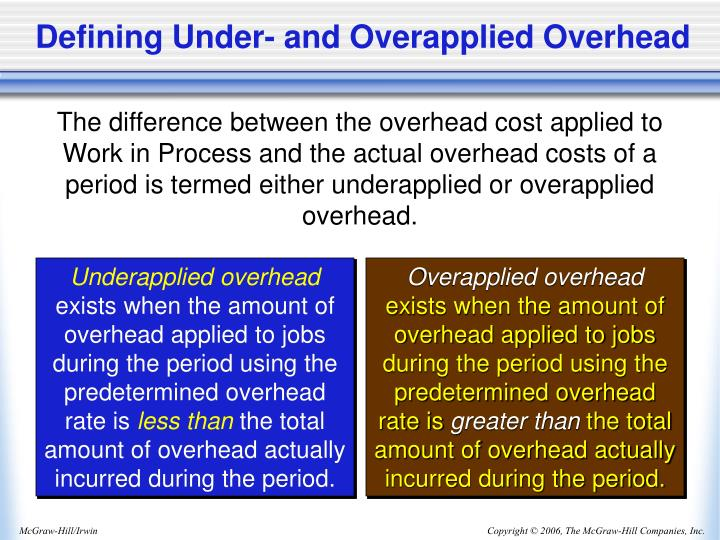 Defining Under- and Overapplied Overhead