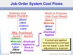 job order system cost flows4