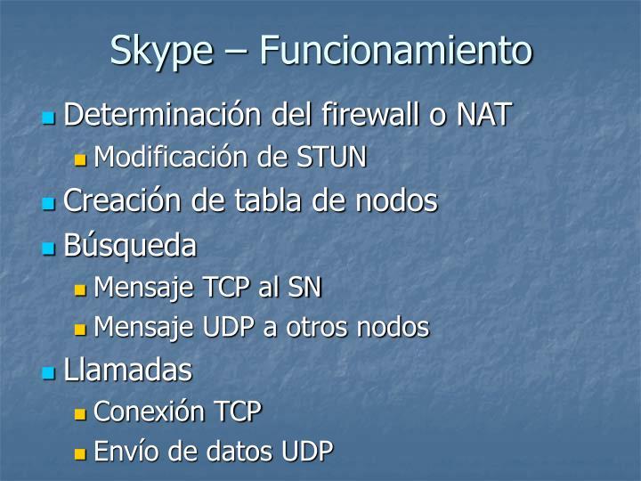Skype  Funcionamiento