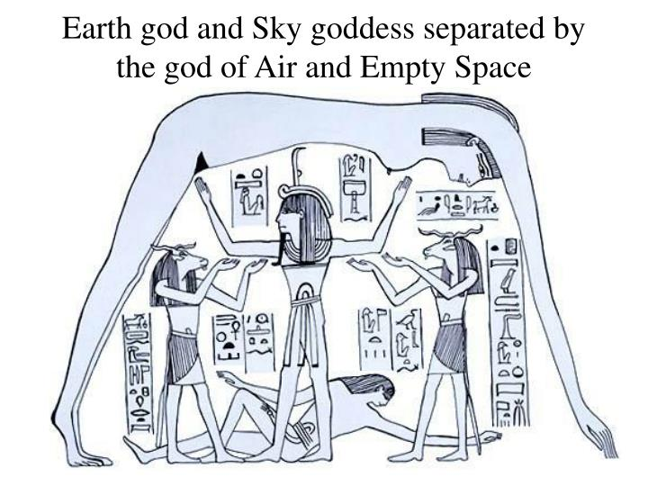 Earth god and Sky goddess separated by the god of Air and Empty Space