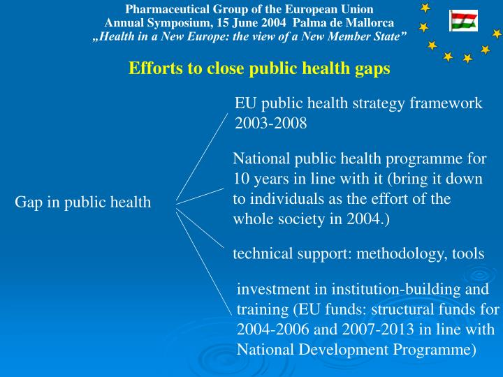 Efforts to close public health gaps