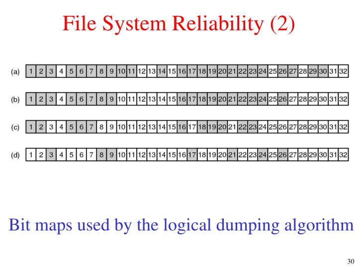 File System Reliability (2)