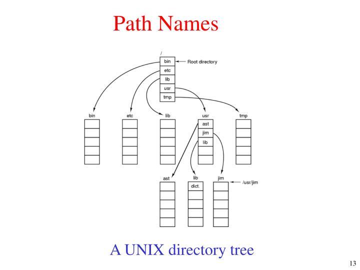 Path Names