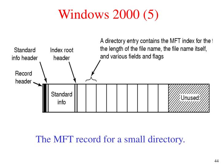 Windows 2000 (5)