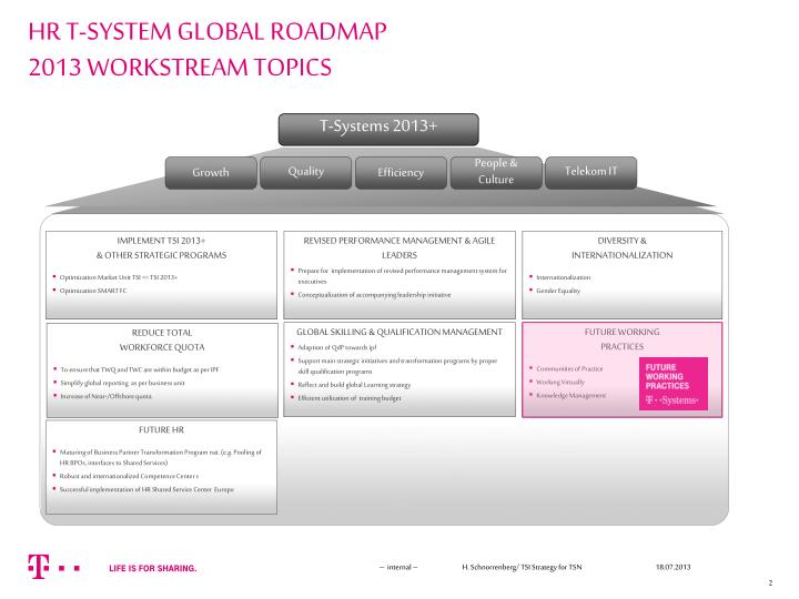 HR T-SYSTEM GLOBAL ROADMAP