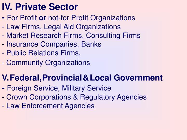 IV. Private Sector