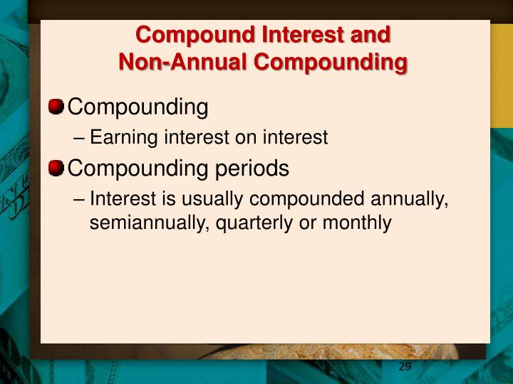 Compound Interest and