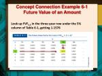 concept connection example 6 1 future value of an amount1