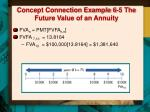 concept connection example 6 5 the future value of an annuity1