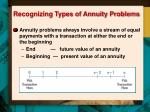 recognizing types of annuity problems