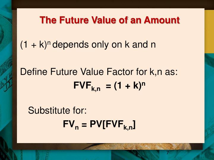 The Future Value of an Amount