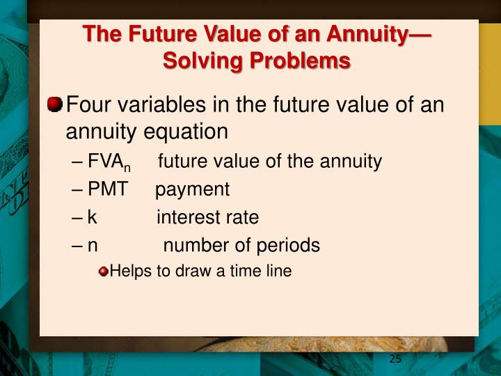 The Future Value of an Annuity—Solving Problems