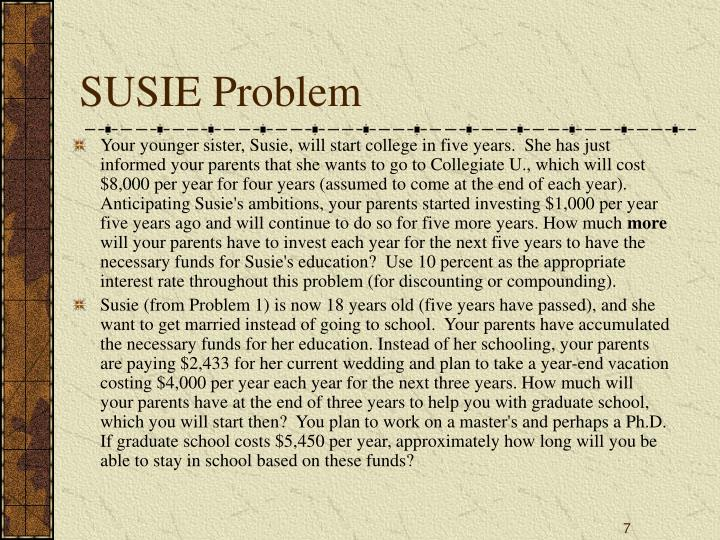 SUSIE Problem