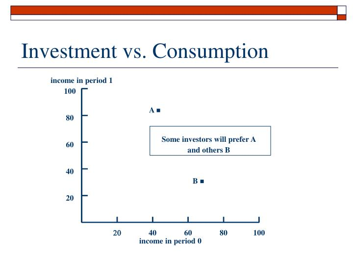income in period 1