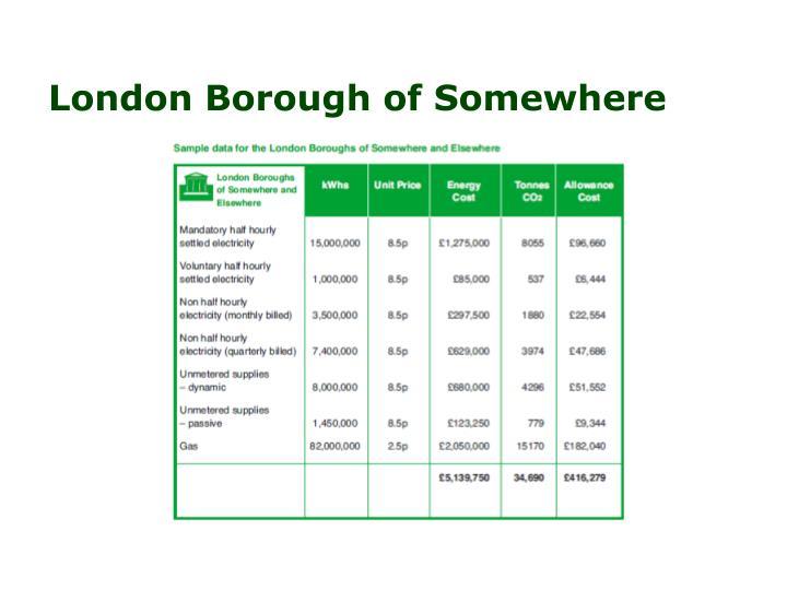 London Borough of Somewhere