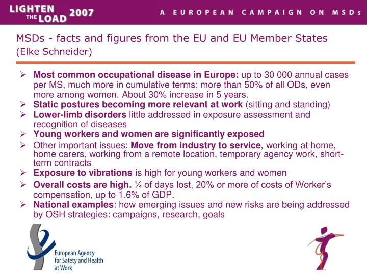 MSDs - facts and figures from the EU and EU Member States