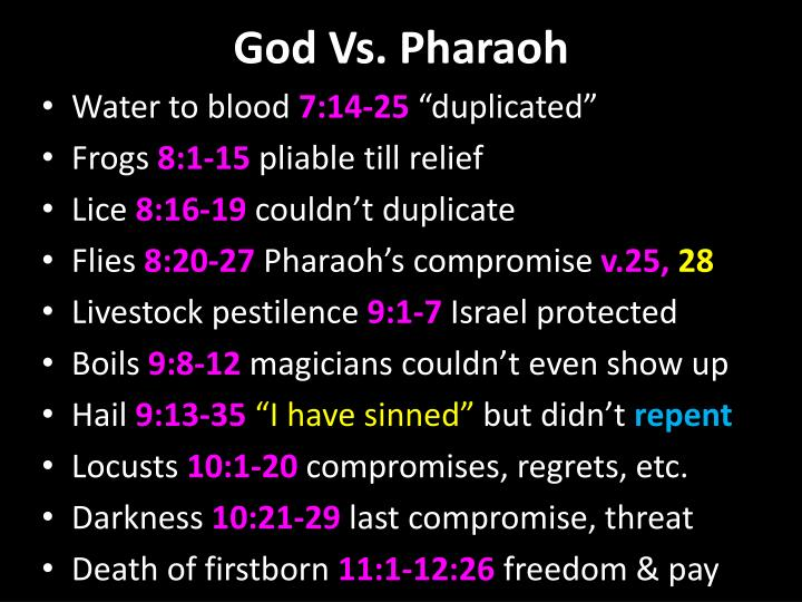 God Vs. Pharaoh