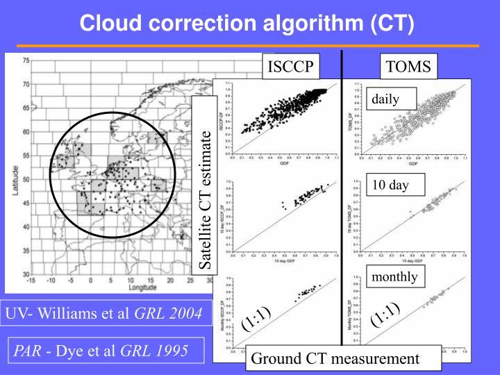 Cloud correction algorithm (CT)