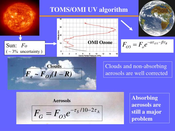 TOMS/OMI UV algorithm