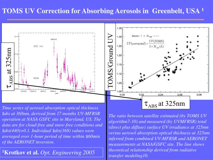 TOMS UV Correction for Absorbing Aerosols in  Greenbelt, USA