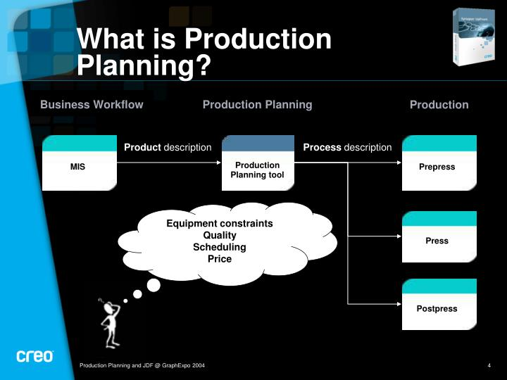 Production Planning tool