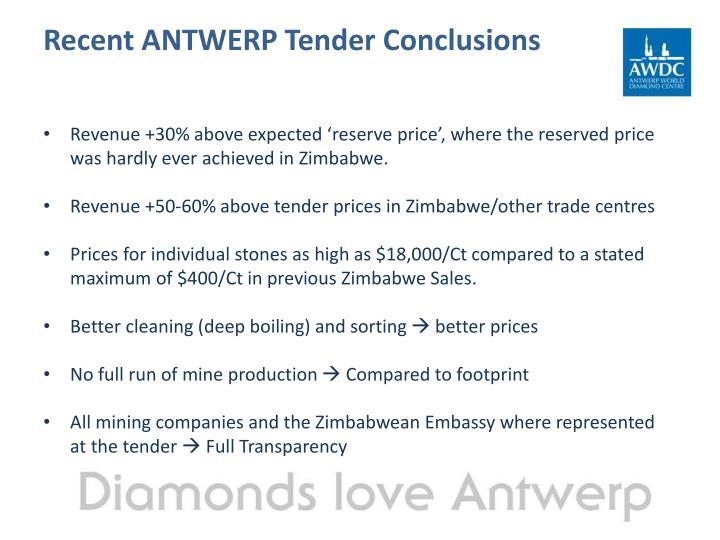 Recent ANTWERP Tender Conclusions