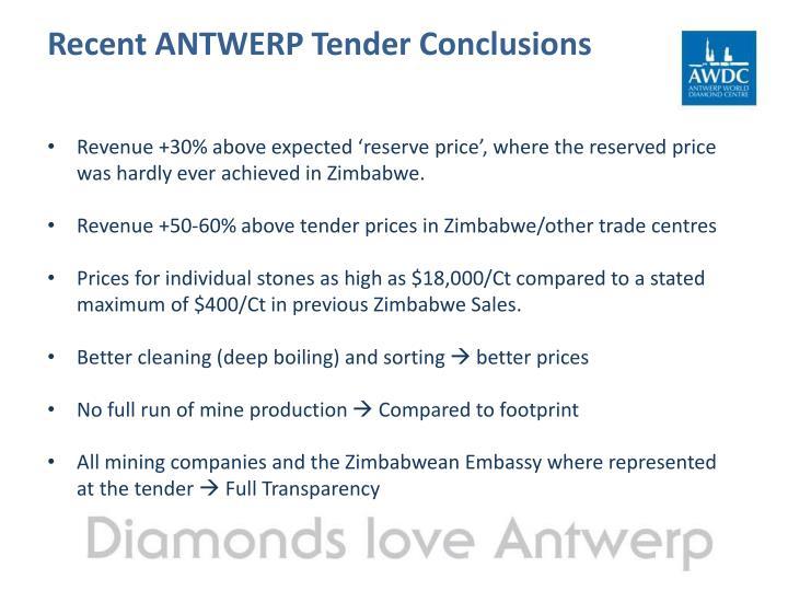 Recent ANTWERP Tender Conclusions