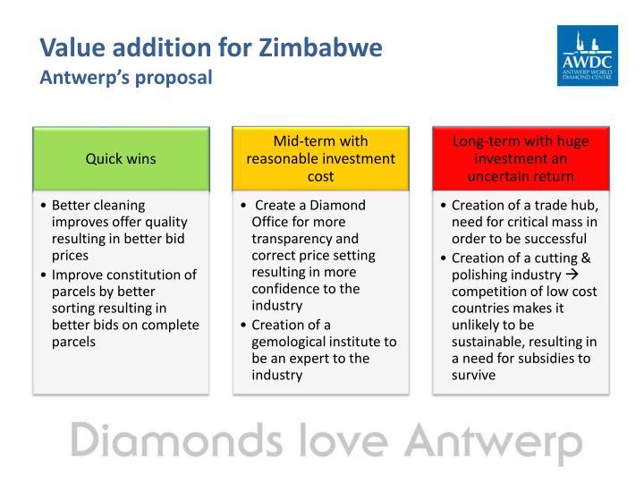 Value addition for Zimbabwe