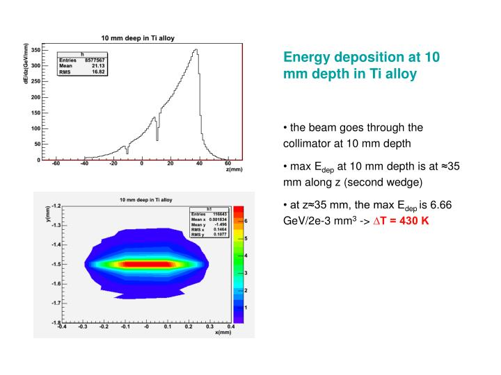 Energy deposition at 10 mm depth in Ti alloy